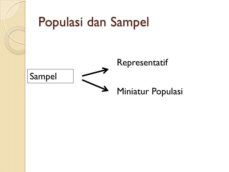 Populasi dan Sampel Representatif Sampel Miniatur Populasi