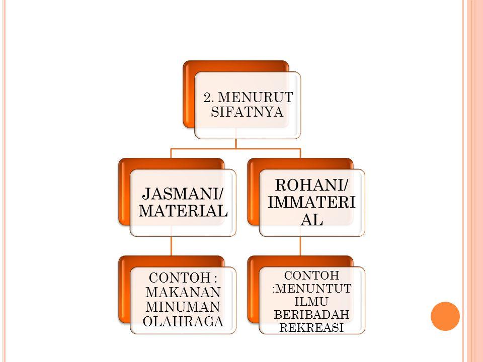 JASMANI/MATERIAL ROHANI/ IMMATERIAL CONTOH : MAKANAN MINUMAN OLAHRAGA