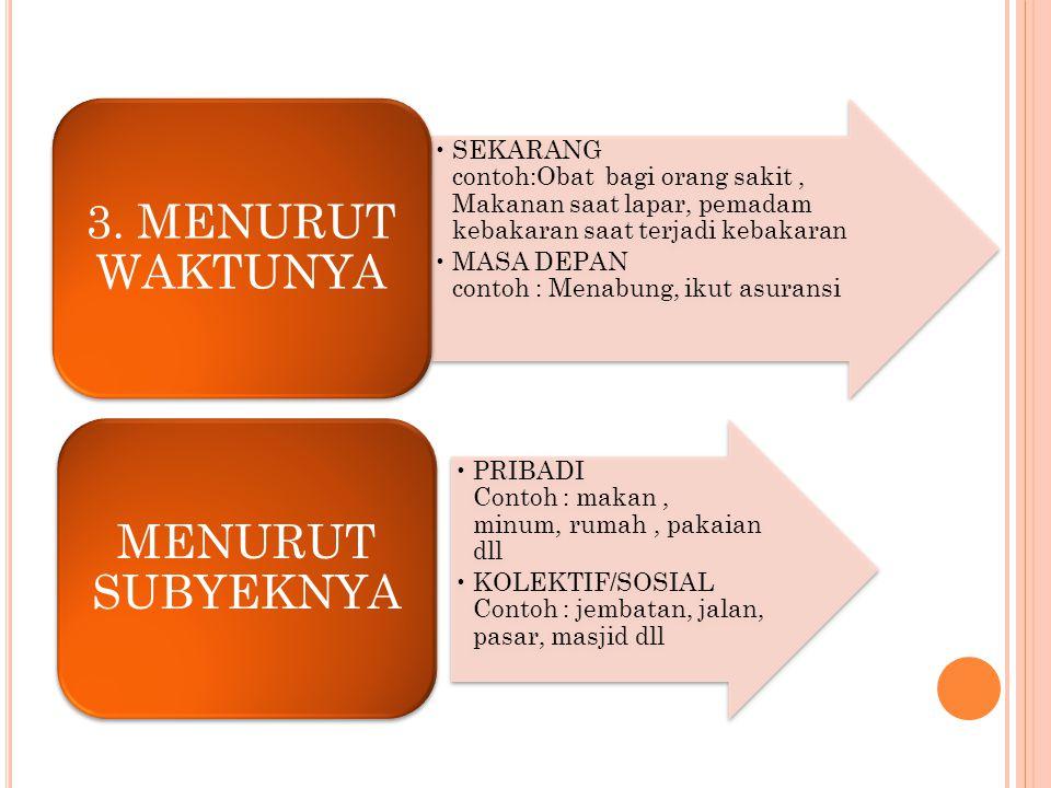 3. MENURUT WAKTUNYA