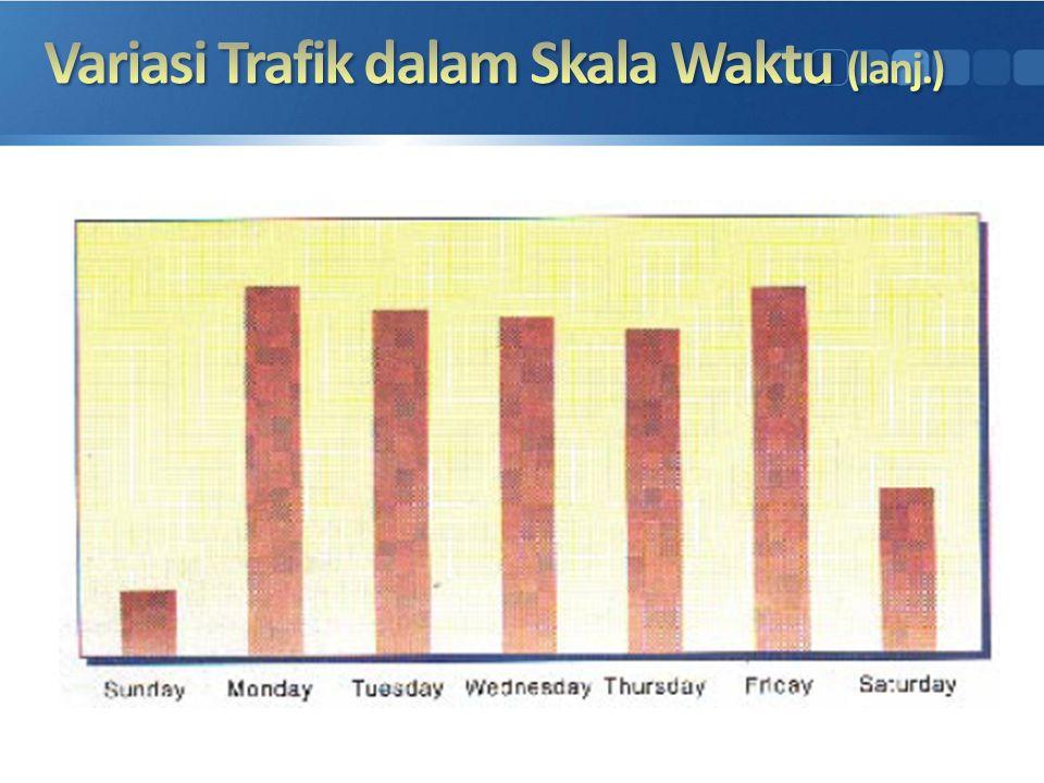 Variasi Trafik dalam Skala Waktu (lanj.)