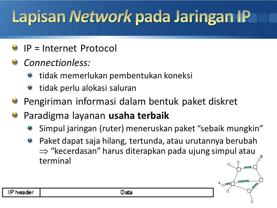 Lapisan Network pada Jaringan IP
