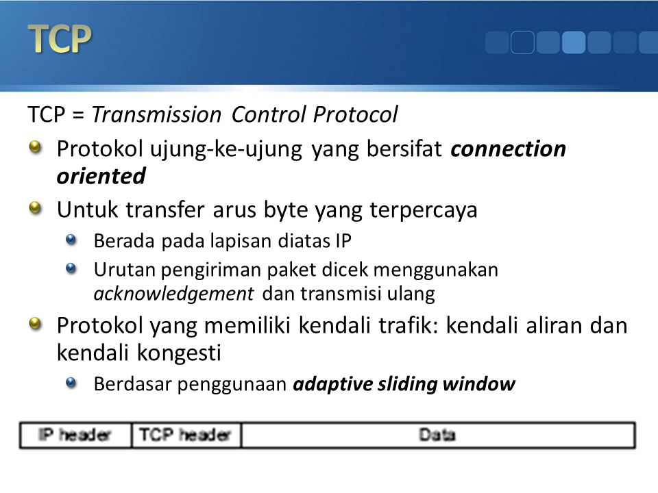 TCP TCP = Transmission Control Protocol
