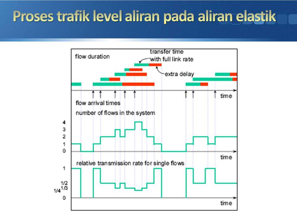 Proses trafik level aliran pada aliran elastik