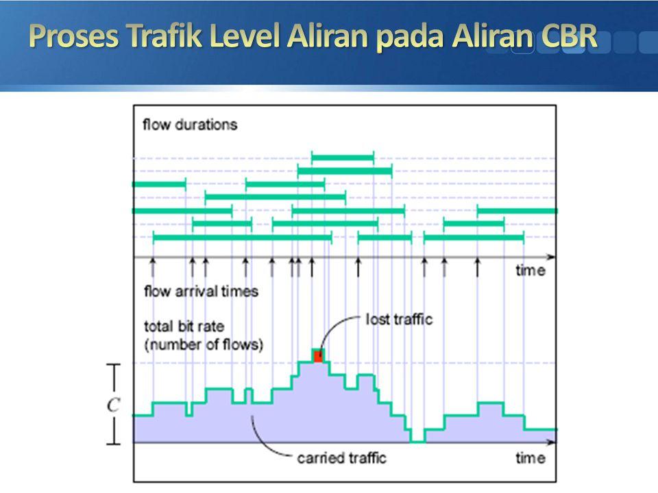 Proses Trafik Level Aliran pada Aliran CBR