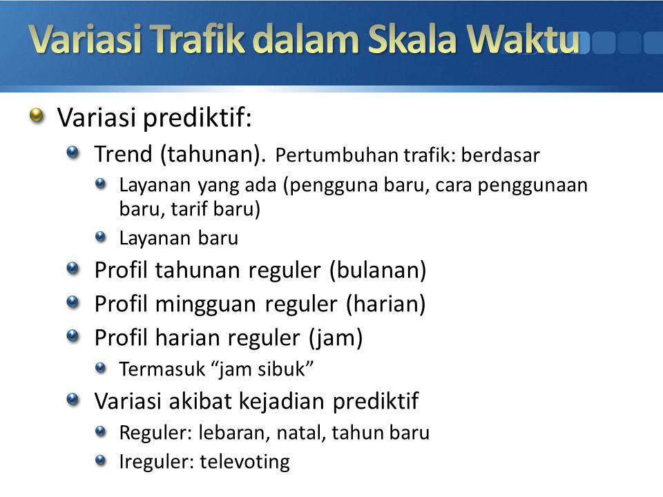 Variasi Trafik dalam Skala Waktu