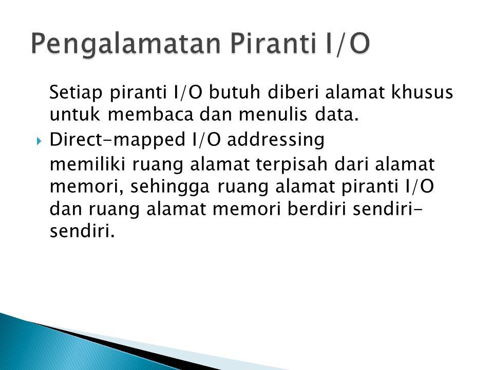Pengalamatan Piranti I/O