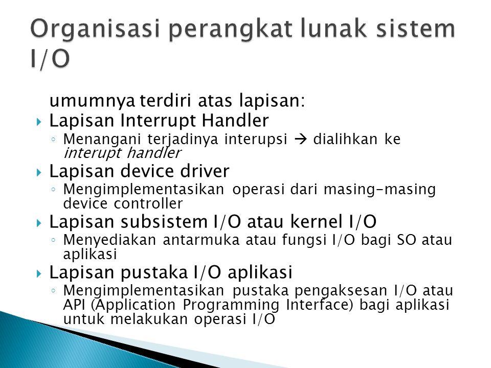Organisasi perangkat lunak sistem I/O