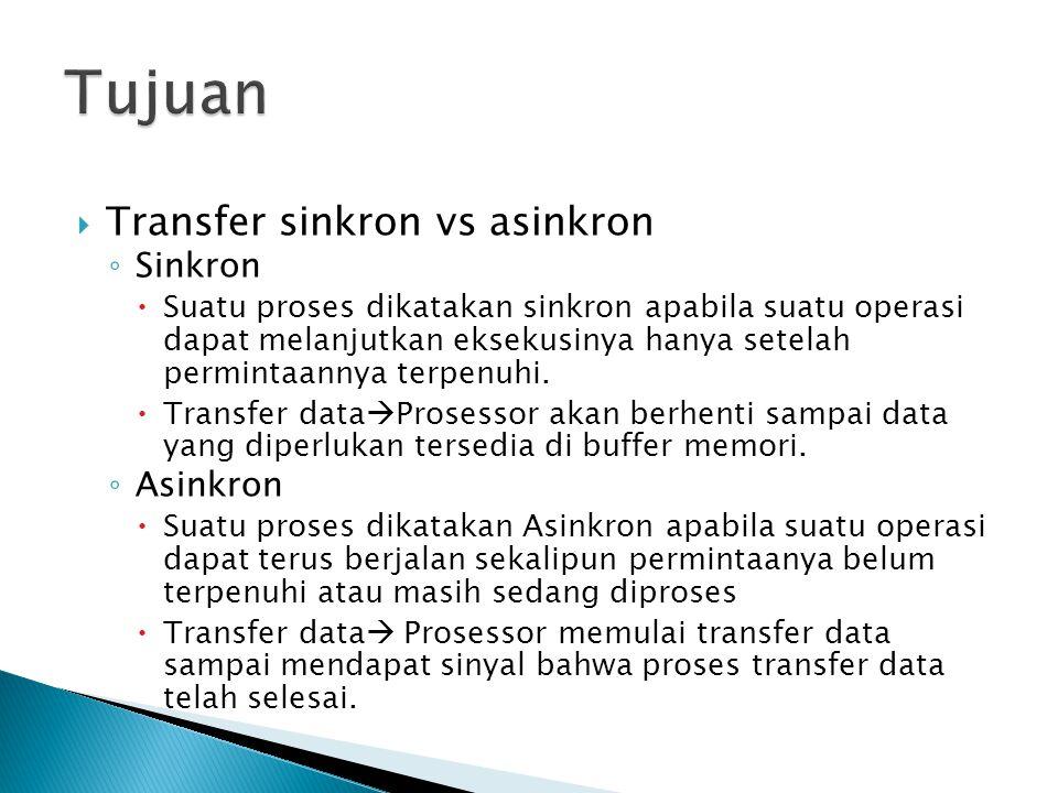 Tujuan Transfer sinkron vs asinkron Sinkron Asinkron