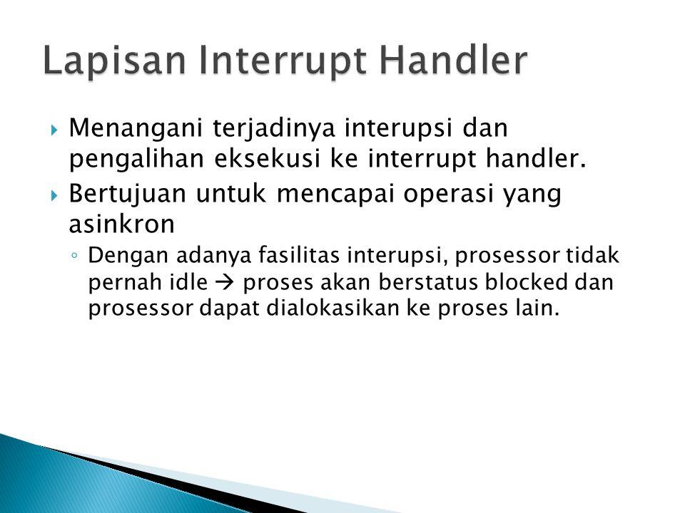 Lapisan Interrupt Handler