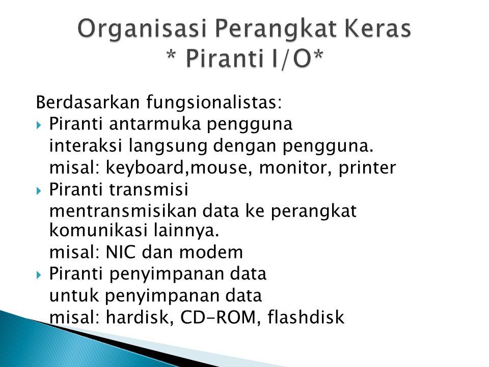 Organisasi Perangkat Keras * Piranti I/O*