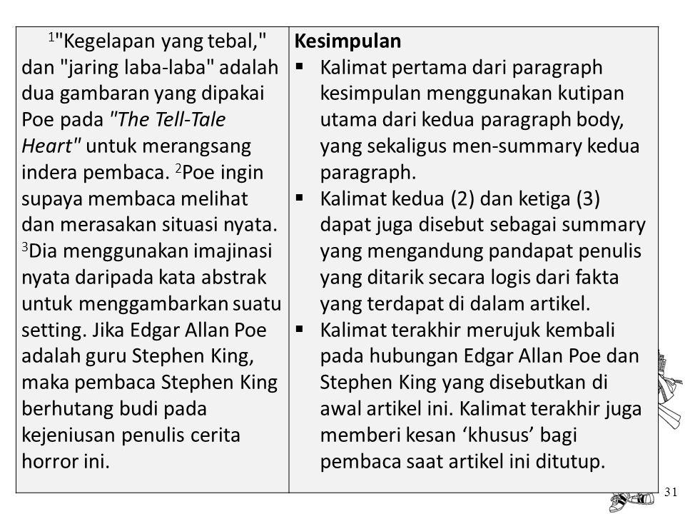 1 Kegelapan yang tebal, dan jaring laba-laba adalah dua gambaran yang dipakai Poe pada The Tell-Tale Heart untuk merangsang indera pembaca. 2Poe ingin supaya membaca melihat dan merasakan situasi nyata. 3Dia menggunakan imajinasi nyata daripada kata abstrak untuk menggambarkan suatu setting. Jika Edgar Allan Poe adalah guru Stephen King, maka pembaca Stephen King berhutang budi pada kejeniusan penulis cerita horror ini.
