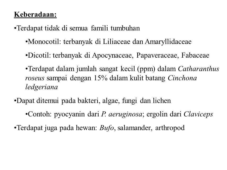 Keberadaan: Terdapat tidak di semua famili tumbuhan. Monocotil: terbanyak di Liliaceae dan Amaryllidaceae.