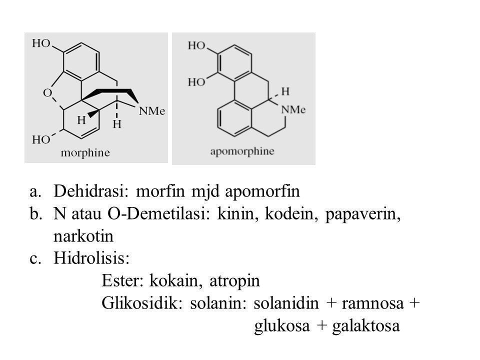 Dehidrasi: morfin mjd apomorfin