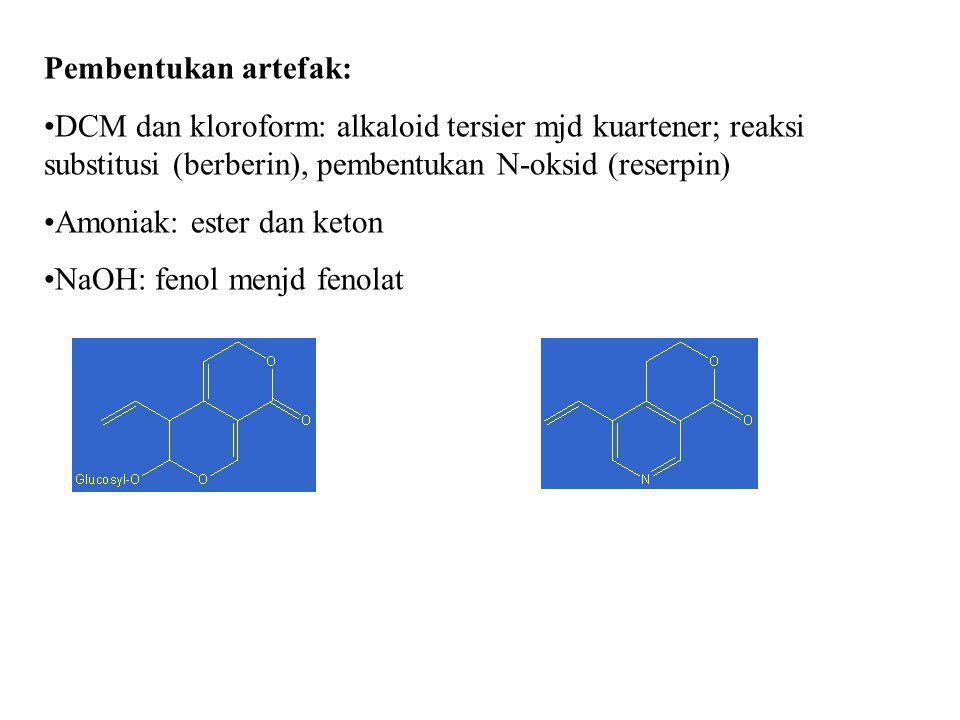 Amoniak: ester dan keton NaOH: fenol menjd fenolat
