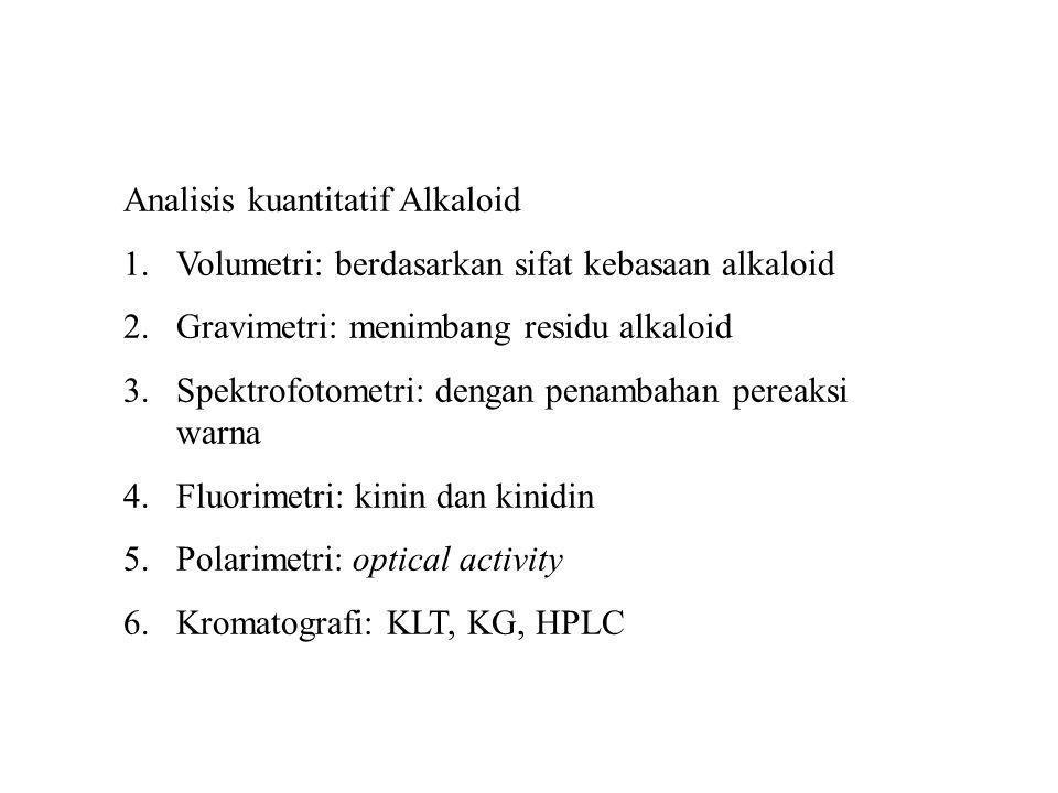 Analisis kuantitatif Alkaloid