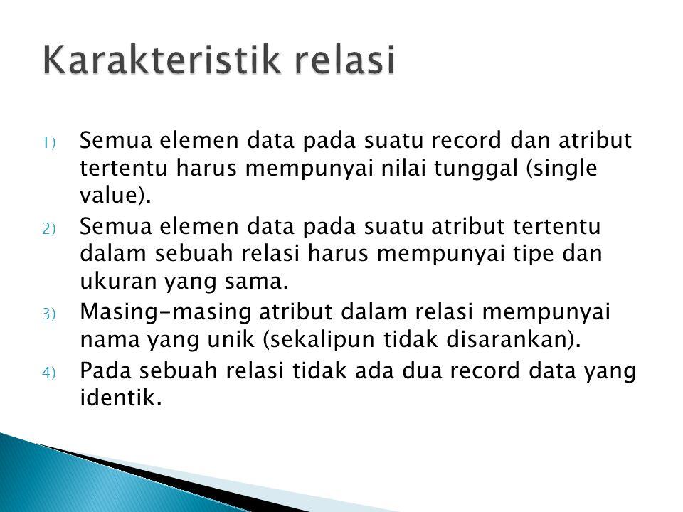 Karakteristik relasi Semua elemen data pada suatu record dan atribut tertentu harus mempunyai nilai tunggal (single value).