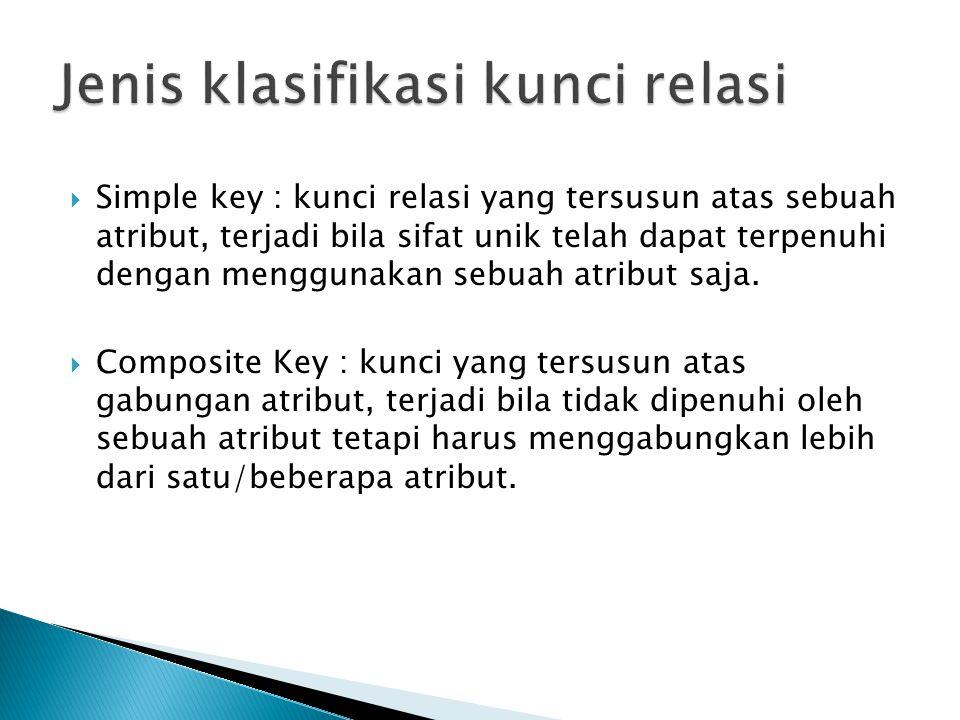 Jenis klasifikasi kunci relasi