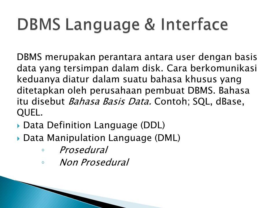 DBMS Language & Interface