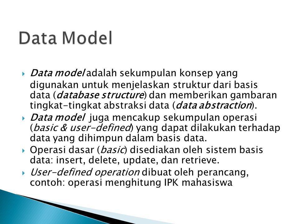 Data Model Data model adalah sekumpulan konsep yang