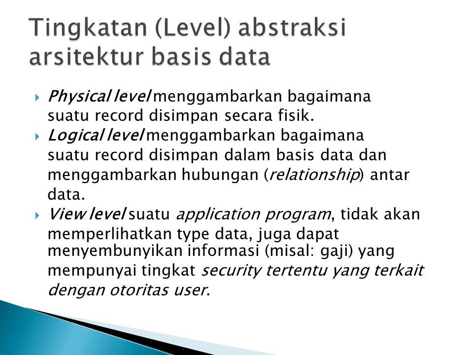 Tingkatan (Level) abstraksi arsitektur basis data