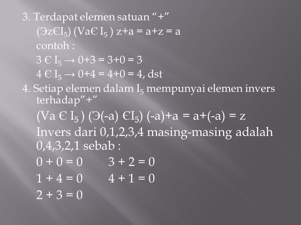 Invers dari 0,1,2,3,4 masing-masing adalah 0,4,3,2,1 sebab :