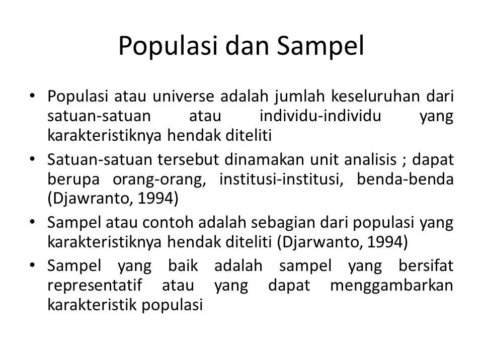 Populasi dan Sampel Populasi atau universe adalah jumlah keseluruhan dari satuan-satuan atau individu-individu yang karakteristiknya hendak diteliti.