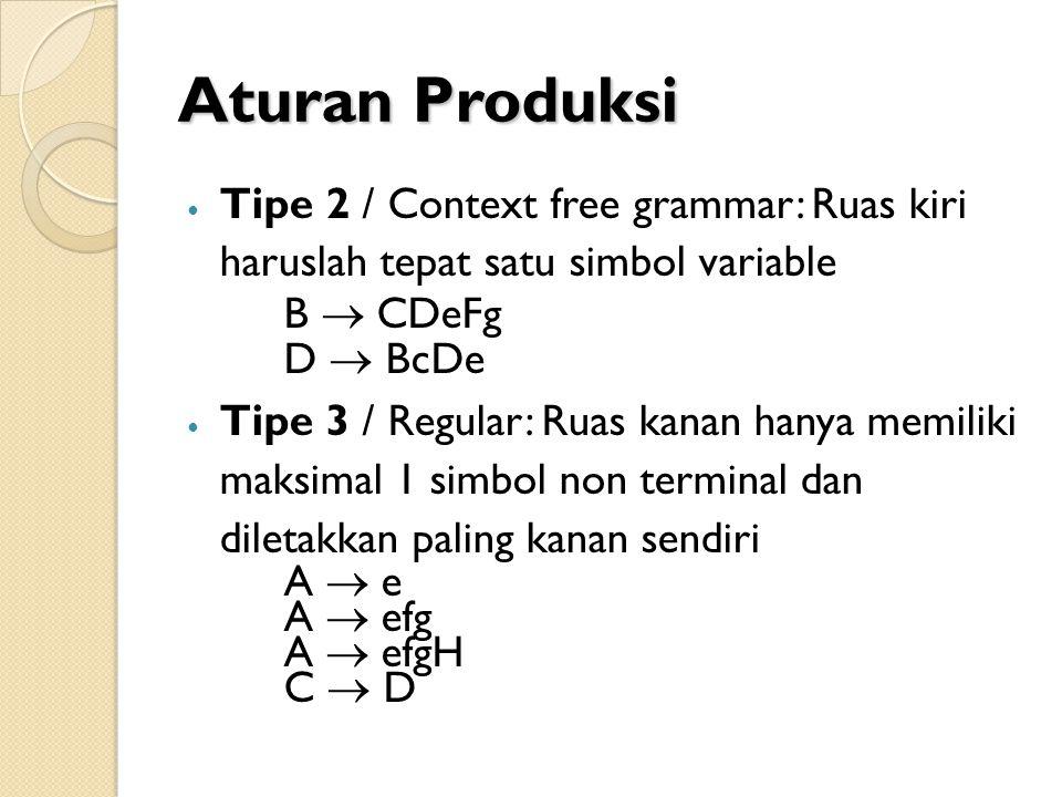 Aturan Produksi Tipe 2 / Context free grammar: Ruas kiri haruslah tepat satu simbol variable. B  CDeFg.