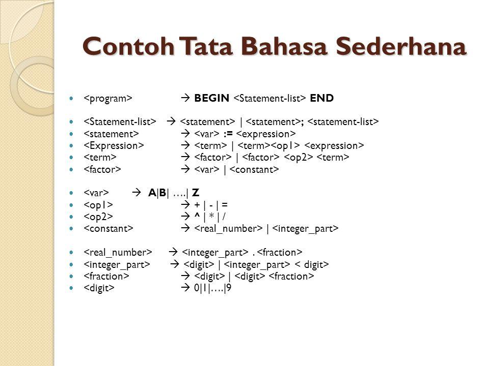 Contoh Tata Bahasa Sederhana