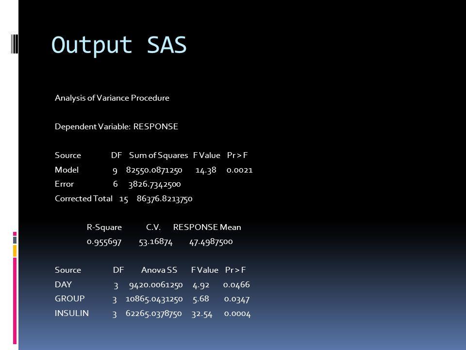 Output SAS