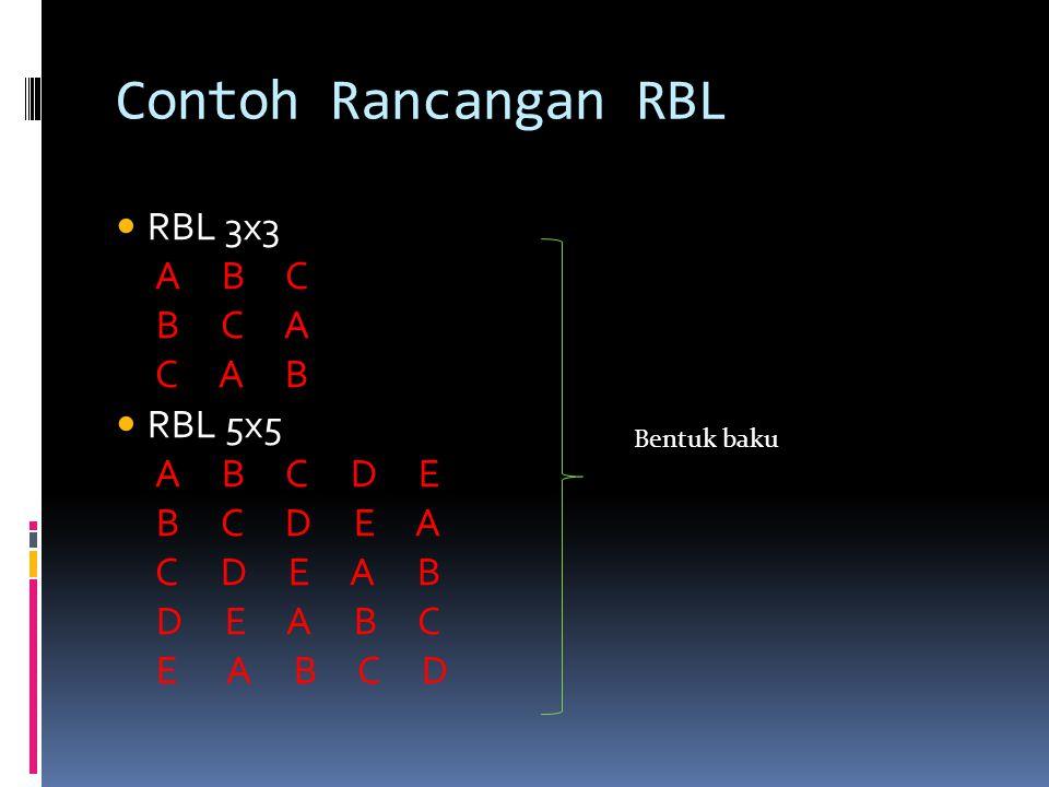 Contoh Rancangan RBL RBL 3x3 A B C B C A C A B RBL 5x5 A B C D E