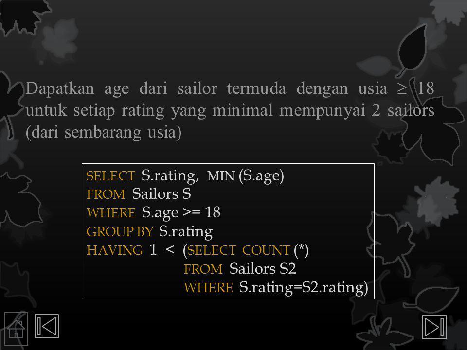 Dapatkan age dari sailor termuda dengan usia  18 untuk setiap rating yang minimal mempunyai 2 sailors (dari sembarang usia)