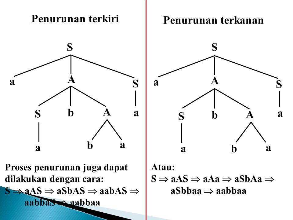 Penurunan terkiri Penurunan terkanan S S a A S a A S S b A S a b A a b