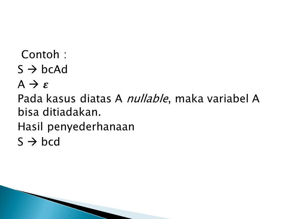 Contoh : S  bcAd A  𝜺 Pada kasus diatas A nullable, maka variabel A bisa ditiadakan.