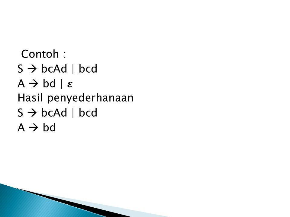 Contoh : S  bcAd | bcd A  bd | 𝜺 Hasil penyederhanaan A  bd