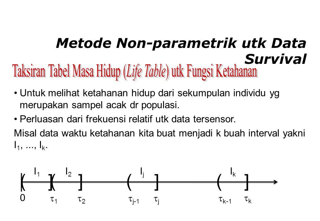 Taksiran Tabel Masa Hidup (Life Table) utk Fungsi Ketahanan