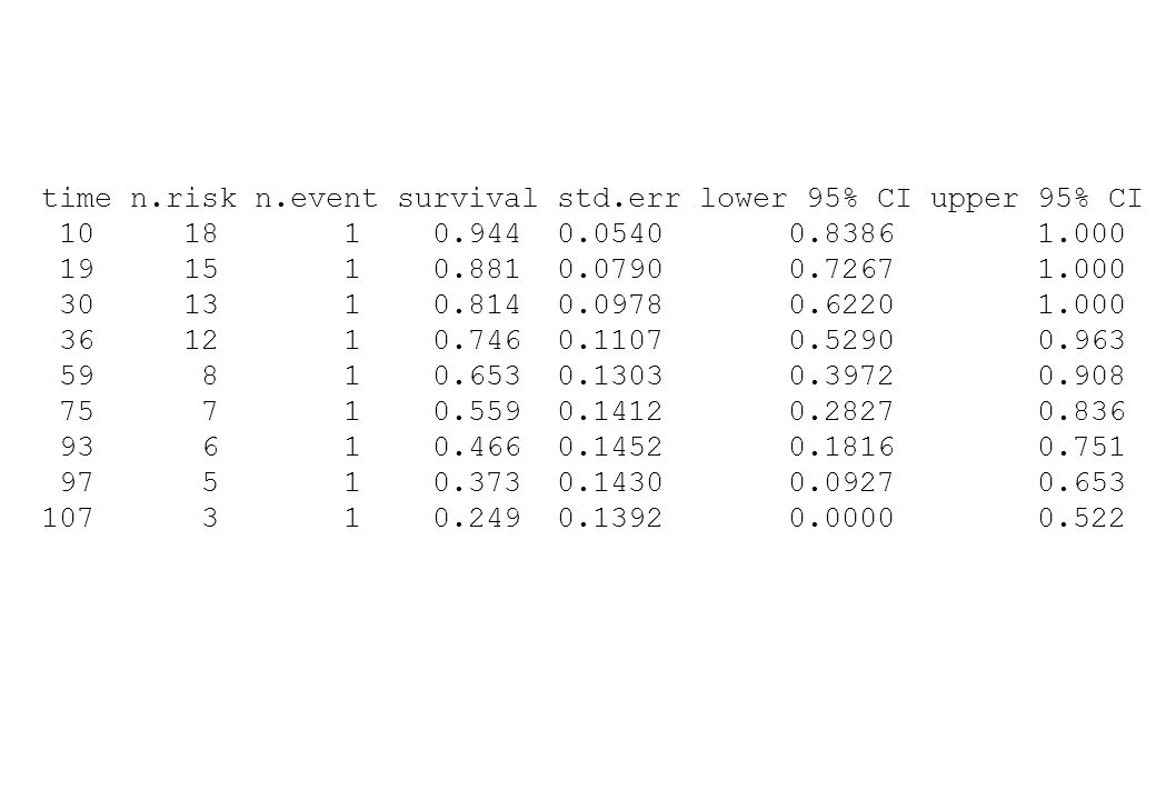 time n.risk n.event survival std.err lower 95% CI upper 95% CI