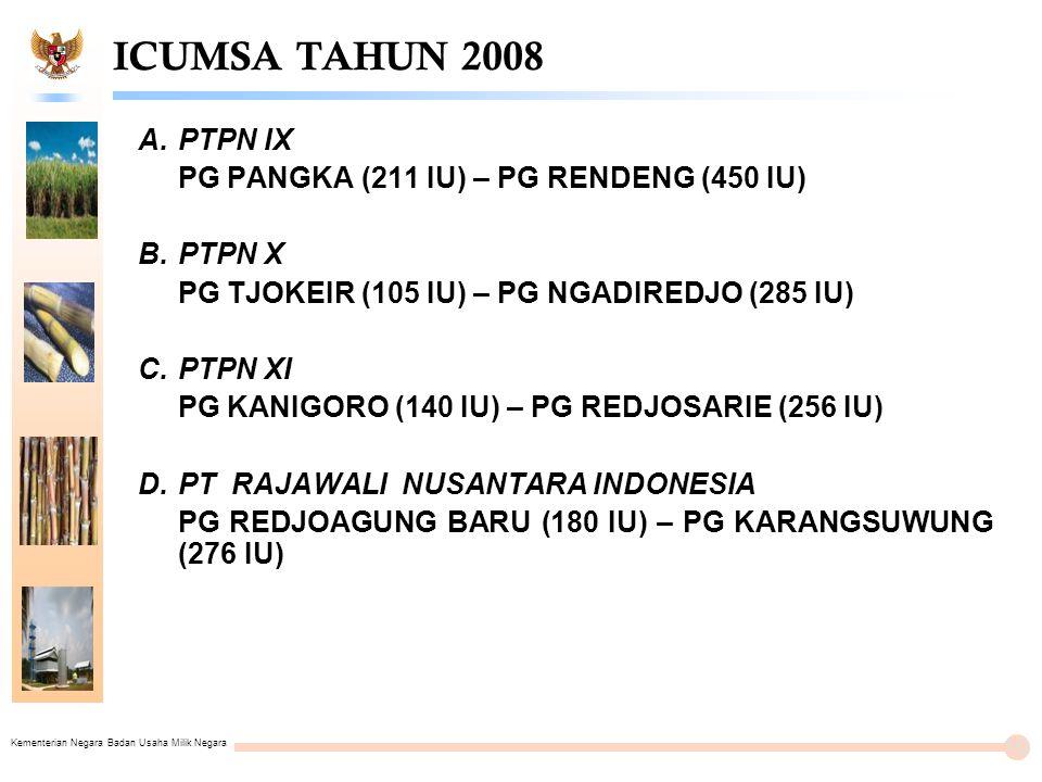 ICUMSA TAHUN 2008 PTPN IX PG PANGKA (211 IU) – PG RENDENG (450 IU)