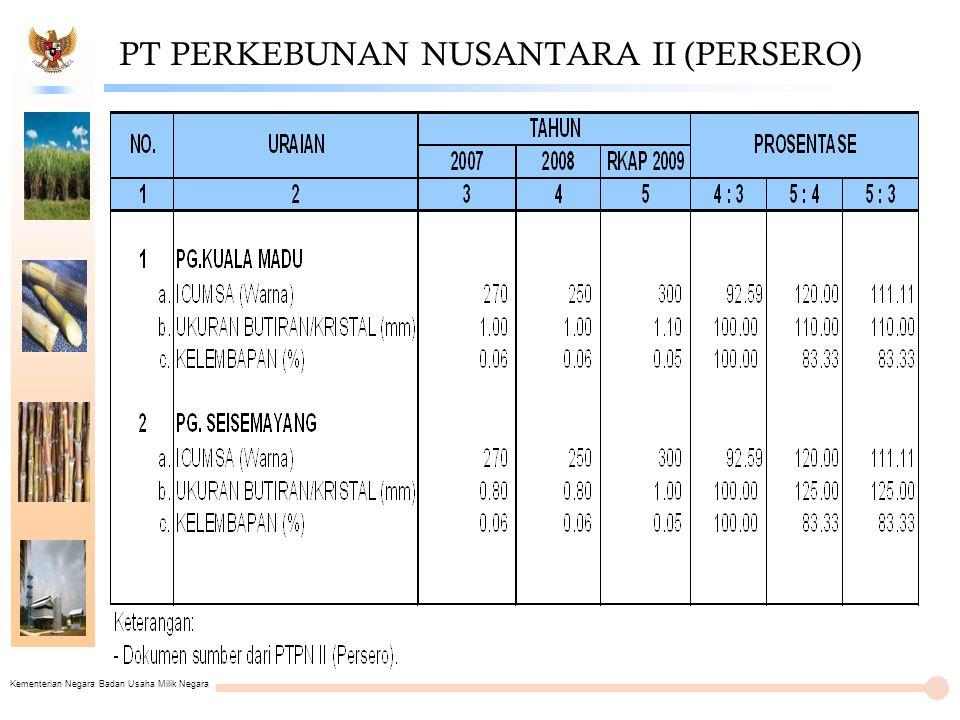 PT PERKEBUNAN NUSANTARA II (PERSERO)
