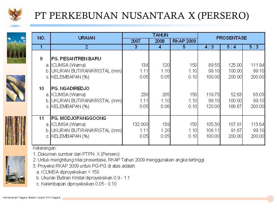 PT PERKEBUNAN NUSANTARA X (PERSERO)