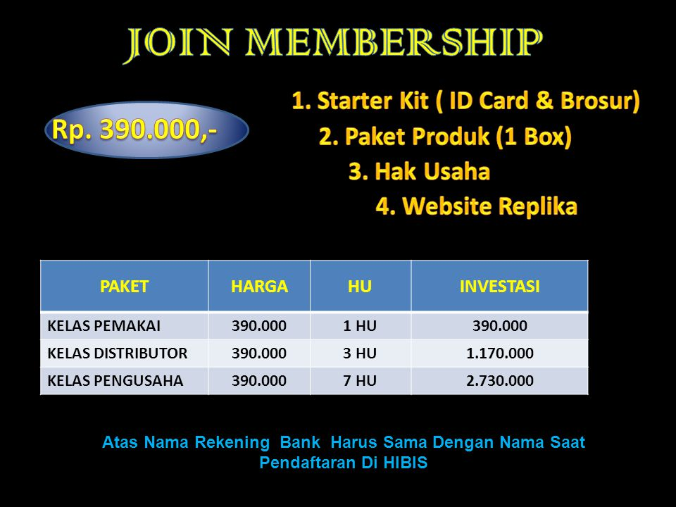 JOIN MEMBERSHIP Rp. 390.000,- 1. Starter Kit ( ID Card & Brosur)