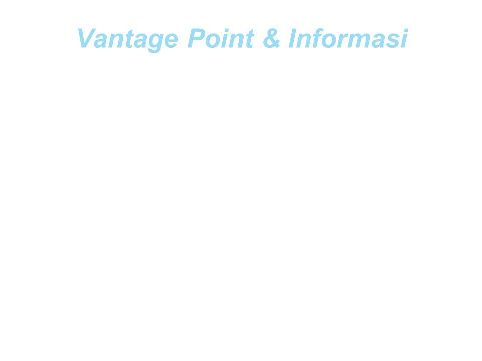 Vantage Point & Informasi