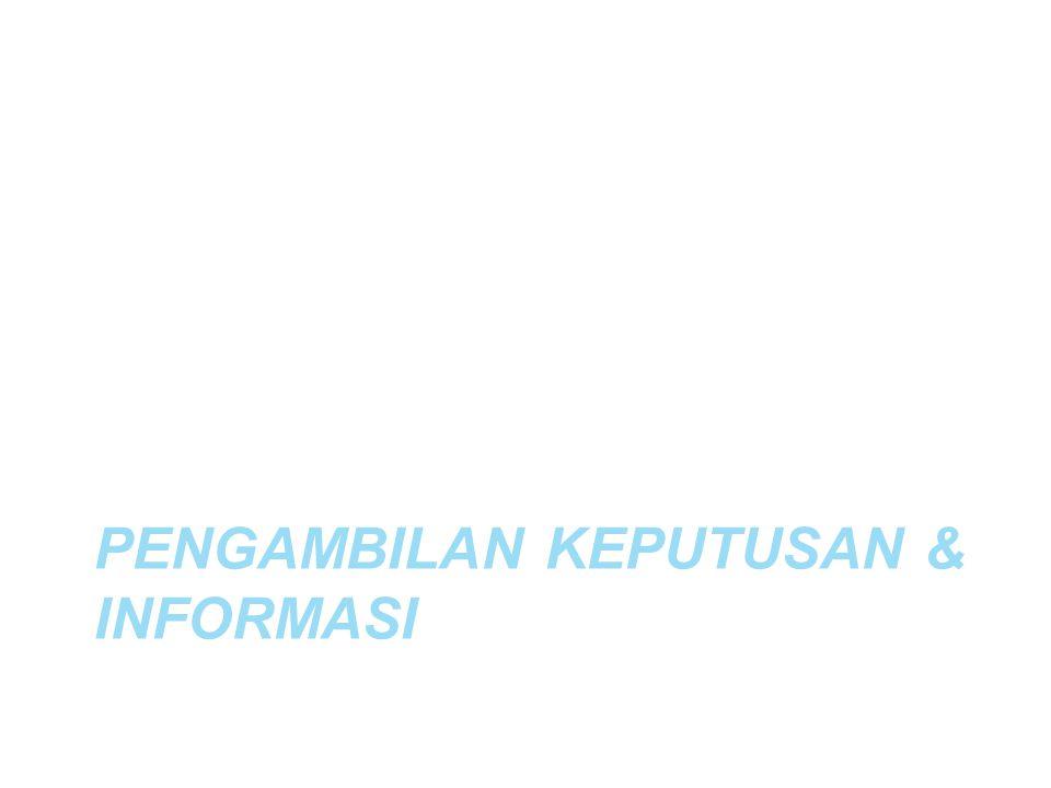 Pengambilan Keputusan & Informasi
