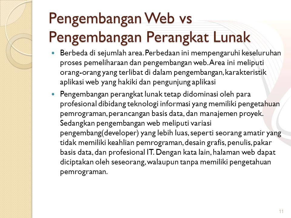 Pengembangan Web vs Pengembangan Perangkat Lunak