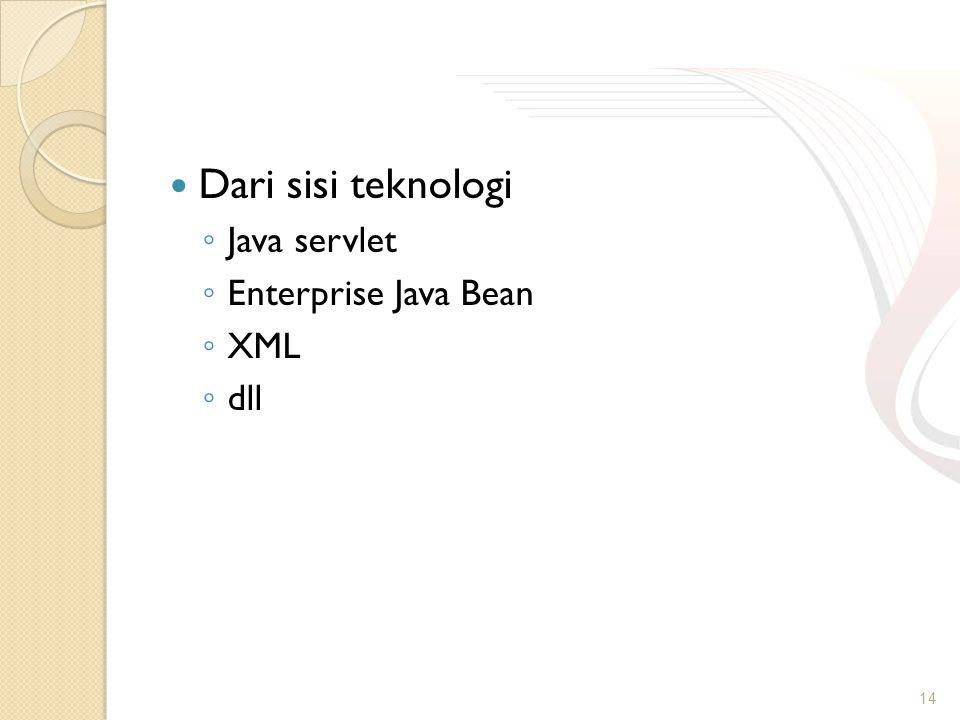 Dari sisi teknologi Java servlet Enterprise Java Bean XML dll