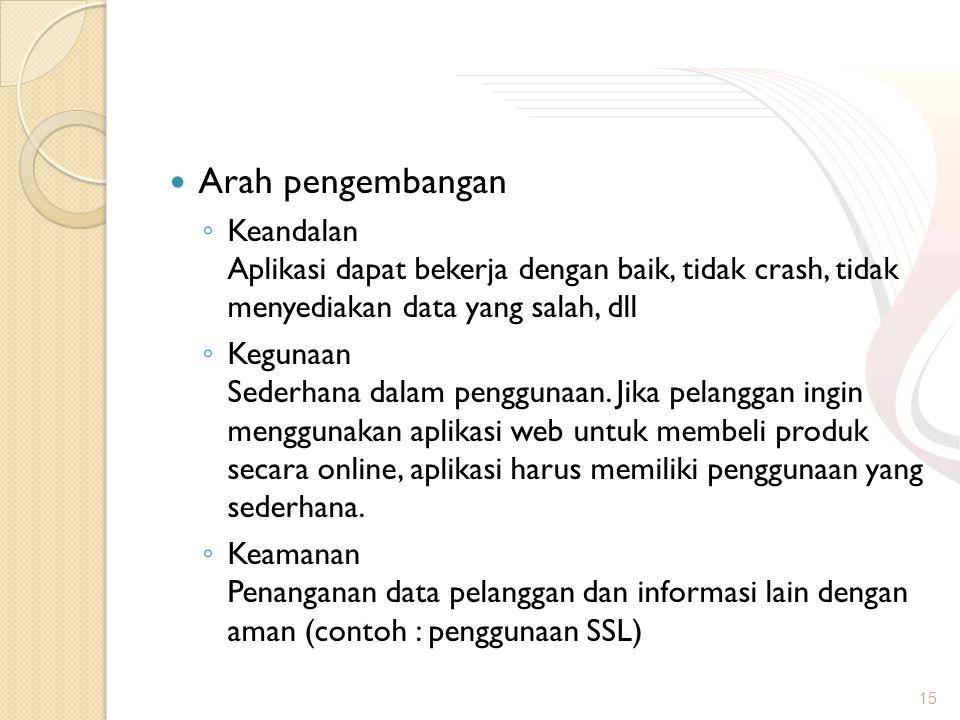 Arah pengembangan Keandalan Aplikasi dapat bekerja dengan baik, tidak crash, tidak menyediakan data yang salah, dll.