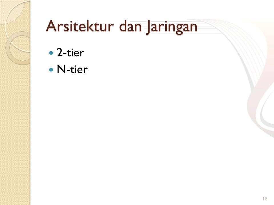 Arsitektur dan Jaringan
