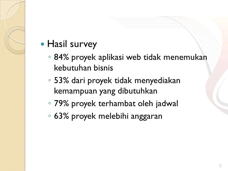 Hasil survey 84% proyek aplikasi web tidak menemukan kebutuhan bisnis