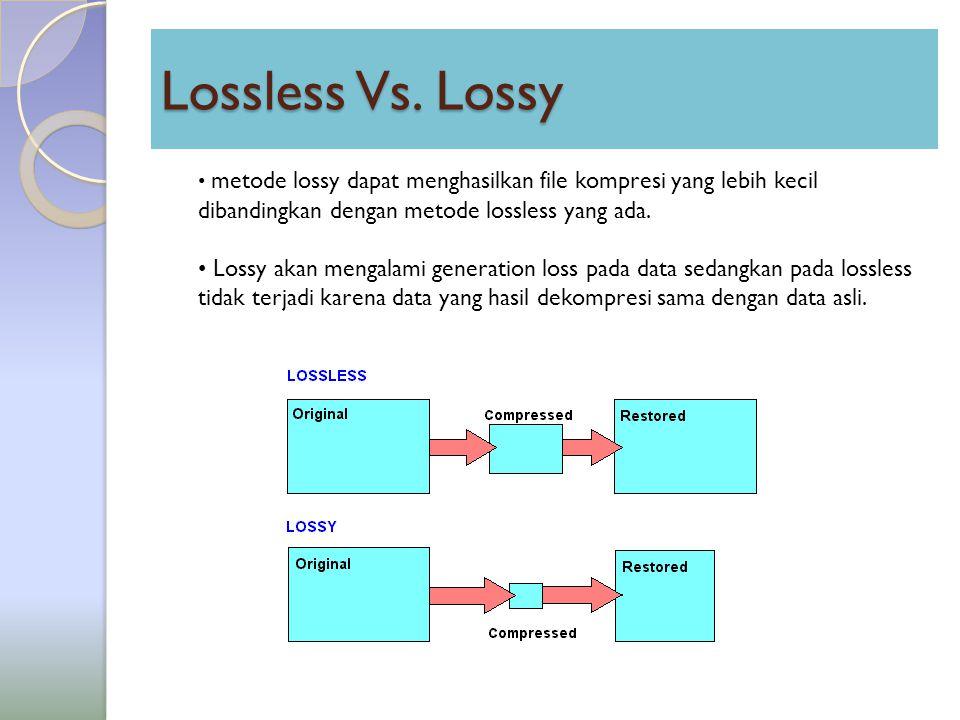 Lossless Vs. Lossy