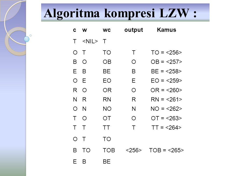 Algoritma kompresi LZW :