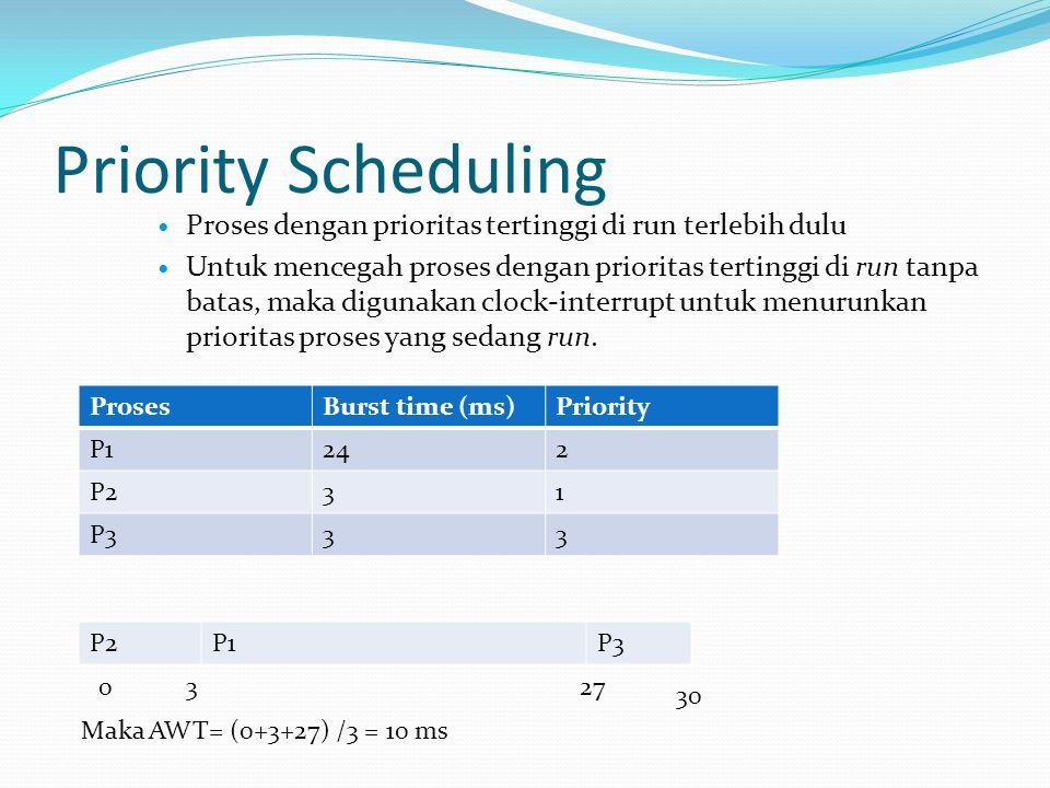 Priority Scheduling Proses dengan prioritas tertinggi di run terlebih dulu.